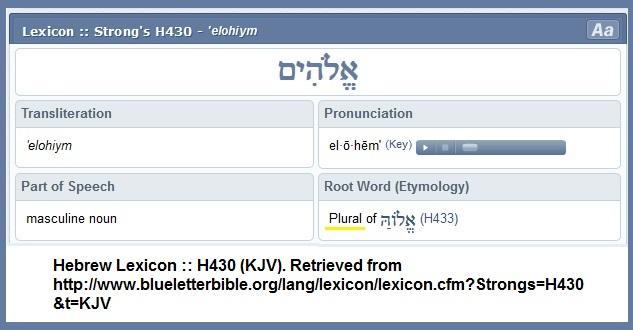 Elohim-Plural-Ch3