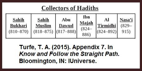 Turfe-Hadith-Collectors-Ch4
